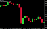 CADJPY_M5_forex_candle_predictor_v5.png