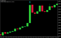 GBPCAD_M5_forex_candle_predictor_v5.png