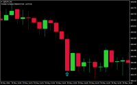 GBPJPY_M5_forex_candle_predictor_v5.png