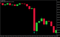 EURJPY_M5_forex_candle_predictor_v5.png