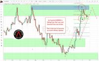 Weekly Market Analysis result EURUSD 5 March 2017- LambdaBinary.com.jpg