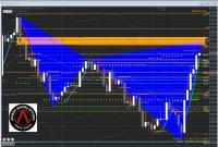 USDJPY Cypher Pattern High Probability Reversal Area - LambdaBinary.com.jpg