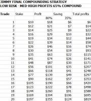 JIMMY LOW RISK COMPOUNDING STRATEGY 65% $10.jpg