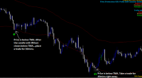 30mins Reversal strategy example.png