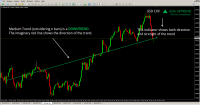 USDCHF_Easy Trend_Example.png
