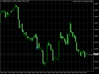 AUDNZD.cboM1.png